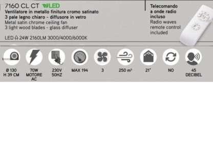 scheda tecnica ventilatore ship